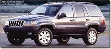 Thumbnail 2000 Jeep Grand Cherokee WJ + Diesel Service & Repair Manual